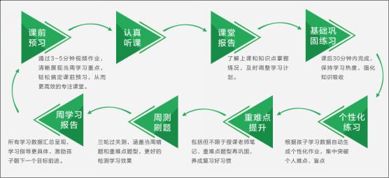 """海边直播秋寒升级_""""学习周""""产品发布"""